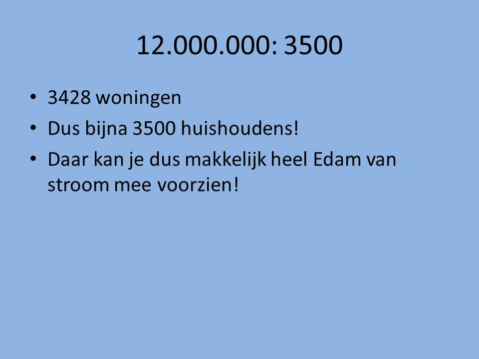 12.000.000: 3500 3428 woningen Dus bijna 3500 huishoudens! Daar kan je dus makkelijk heel Edam van stroom mee voorzien!
