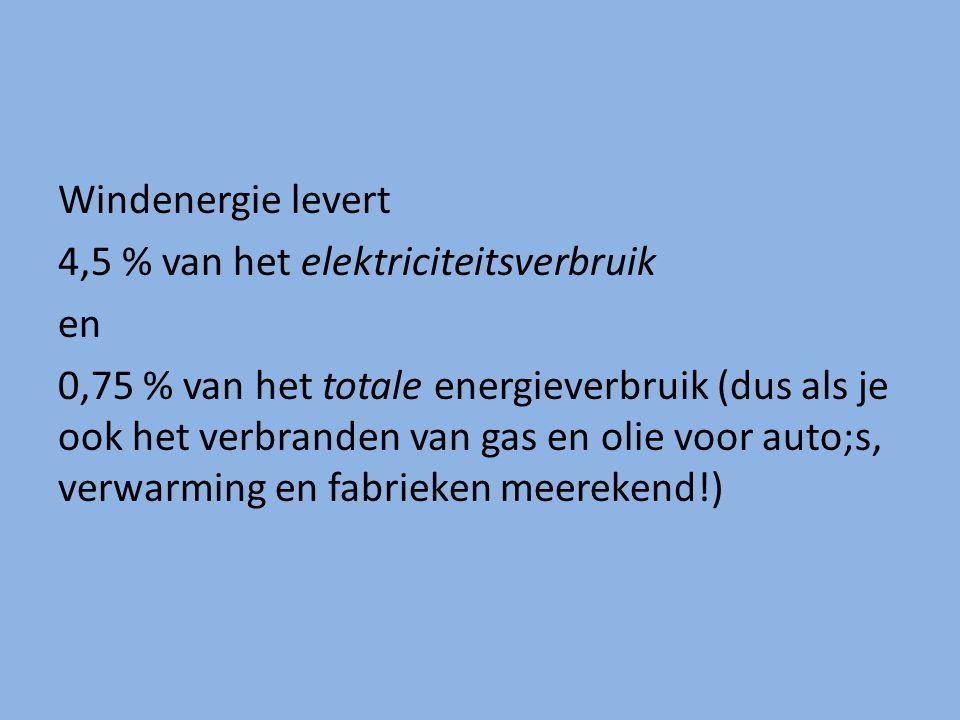 Windenergie levert 4,5 % van het elektriciteitsverbruik en 0,75 % van het totale energieverbruik (dus als je ook het verbranden van gas en olie voor a