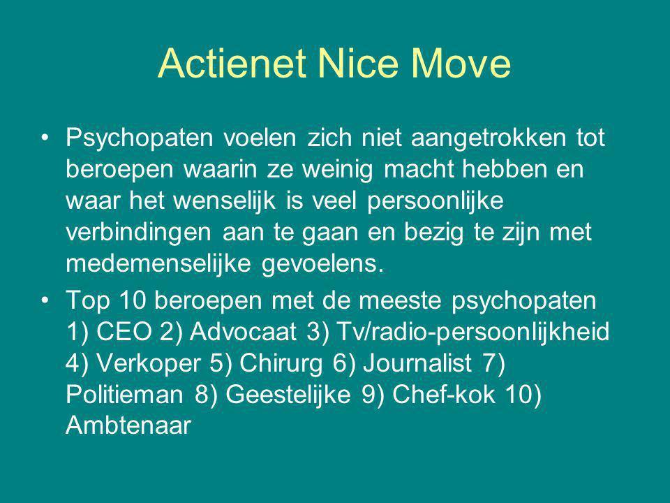 Actienet Nice Move Psychopaten voelen zich niet aangetrokken tot beroepen waarin ze weinig macht hebben en waar het wenselijk is veel persoonlijke verbindingen aan te gaan en bezig te zijn met medemenselijke gevoelens.