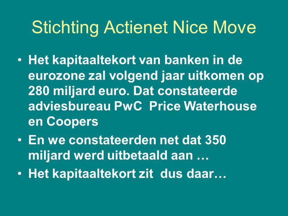 Stichting Actienet Nice Move Het kapitaaltekort van banken in de eurozone zal volgend jaar uitkomen op 280 miljard euro.