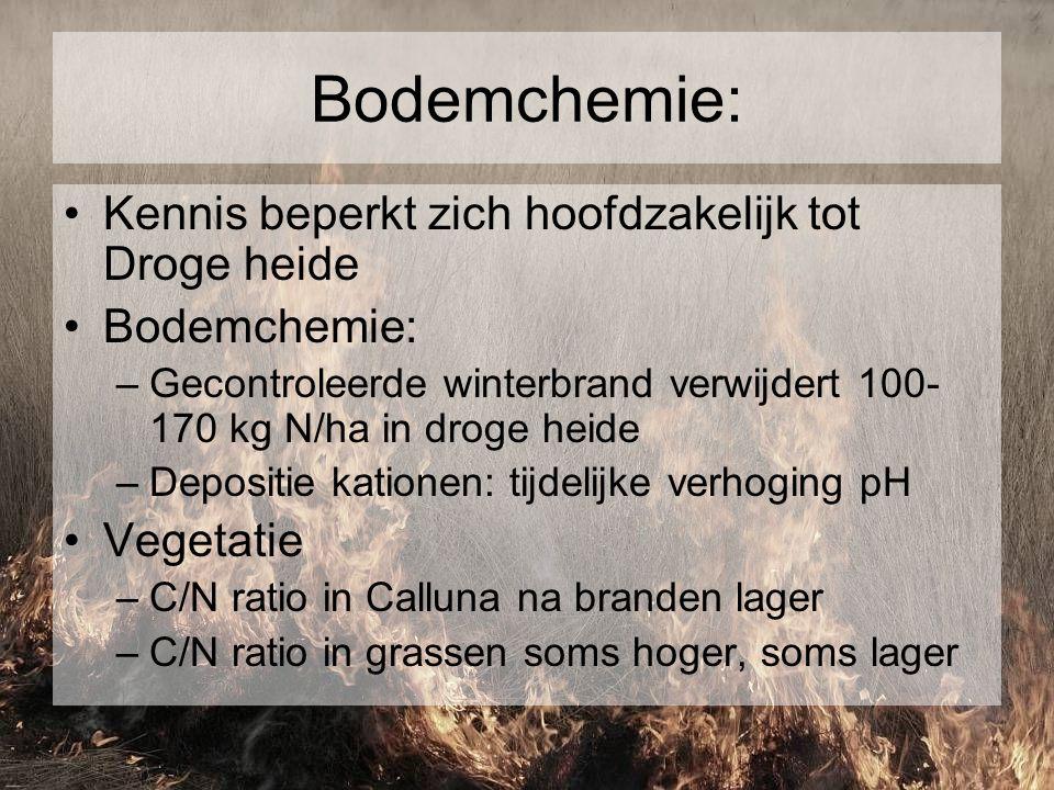 Bodemchemie: Kennis beperkt zich hoofdzakelijk tot Droge heide Bodemchemie: –Gecontroleerde winterbrand verwijdert 100- 170 kg N/ha in droge heide –De