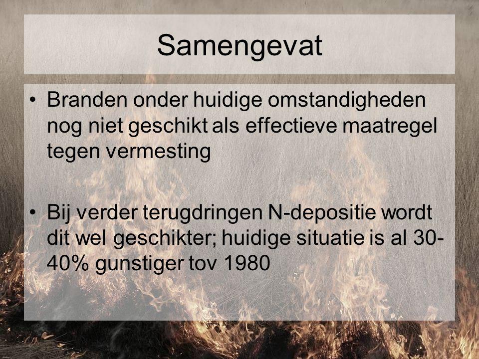 Samengevat Branden onder huidige omstandigheden nog niet geschikt als effectieve maatregel tegen vermesting Bij verder terugdringen N-depositie wordt