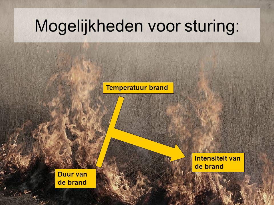 Mogelijkheden voor sturing: Temperatuur brand Duur van de brand Intensiteit van de brand