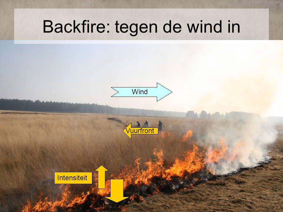 Backfire: tegen de wind in Wind Vuurfront Intensiteit