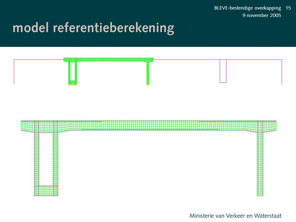 9 november 2005 BLEVE-bestendige overkapping15 model referentieberekening