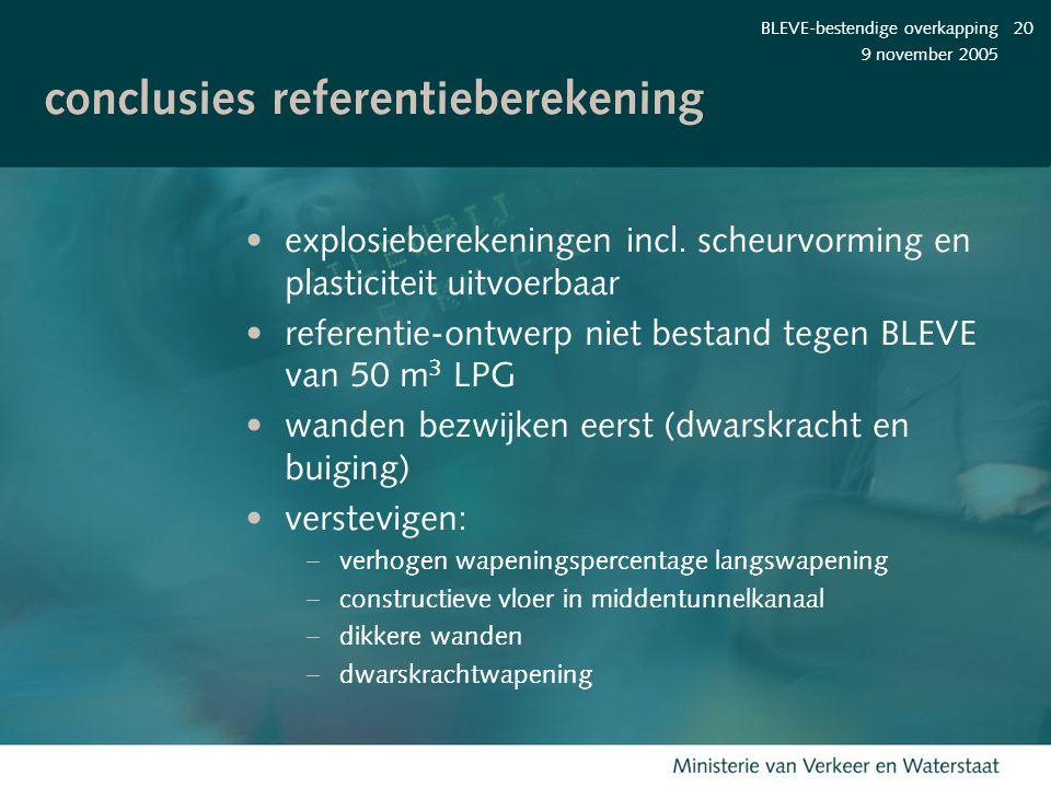 9 november 2005 BLEVE-bestendige overkapping20 conclusies referentieberekening explosieberekeningen incl. scheurvorming en plasticiteit uitvoerbaar re