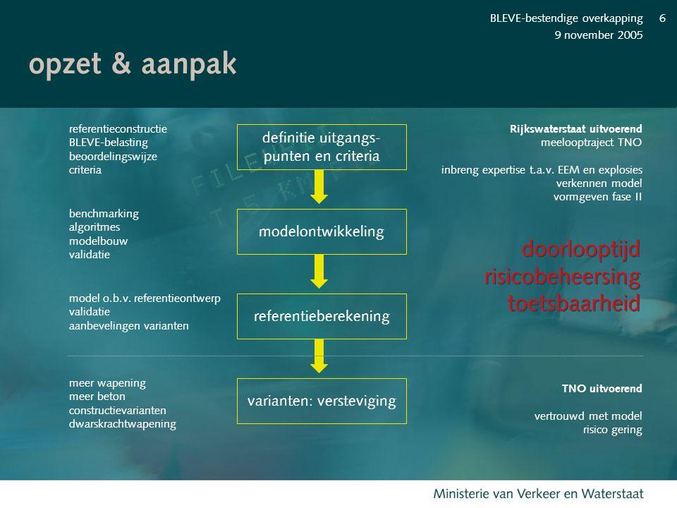 9 november 2005 BLEVE-bestendige overkapping6 opzet & aanpak definitie uitgangs- punten en criteria modelontwikkeling referentieberekening varianten: