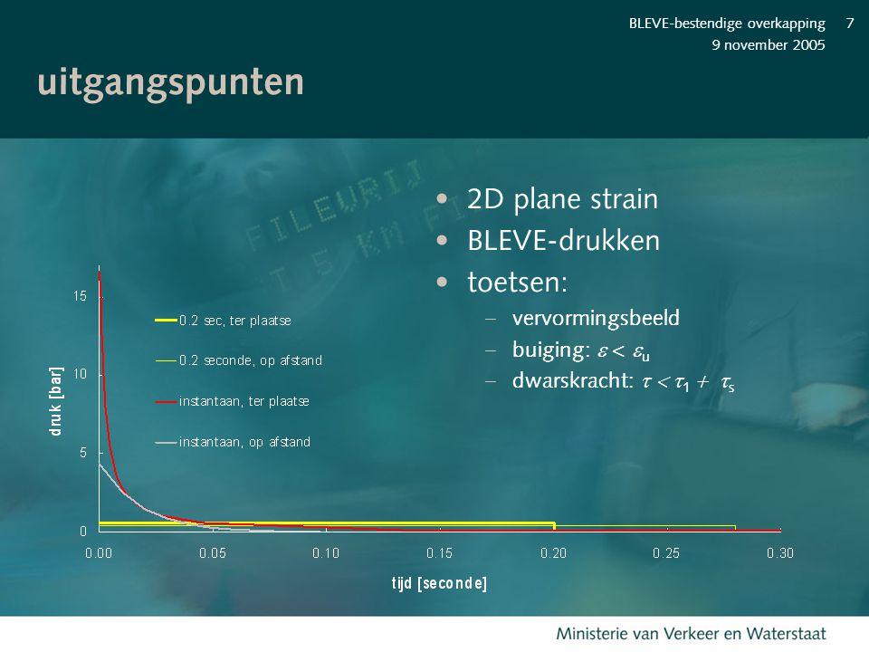 9 november 2005 BLEVE-bestendige overkapping28 evaluatie rekenproces combinatie dynamisch gedrag en niet-lineaire materiaaleigenschappen geeft geen grote problemen toch effect tijdstapgrootte als gevolg van niet- lineair materiaalgedrag grillige rekken – lokaal effect convergentie – interpolatie/extrapolatie
