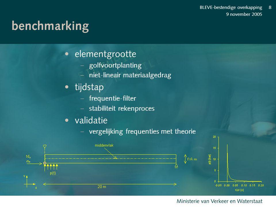 9 november 2005 BLEVE-bestendige overkapping8 benchmarking elementgrootte – golfvoortplanting – niet-lineair materiaalgedrag tijdstap – frequentie-fil