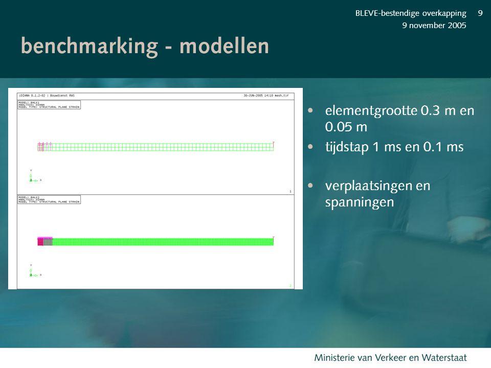 9 november 2005 BLEVE-bestendige overkapping9 benchmarking - modellen elementgrootte 0.3 m en 0.05 m tijdstap 1 ms en 0.1 ms verplaatsingen en spannin
