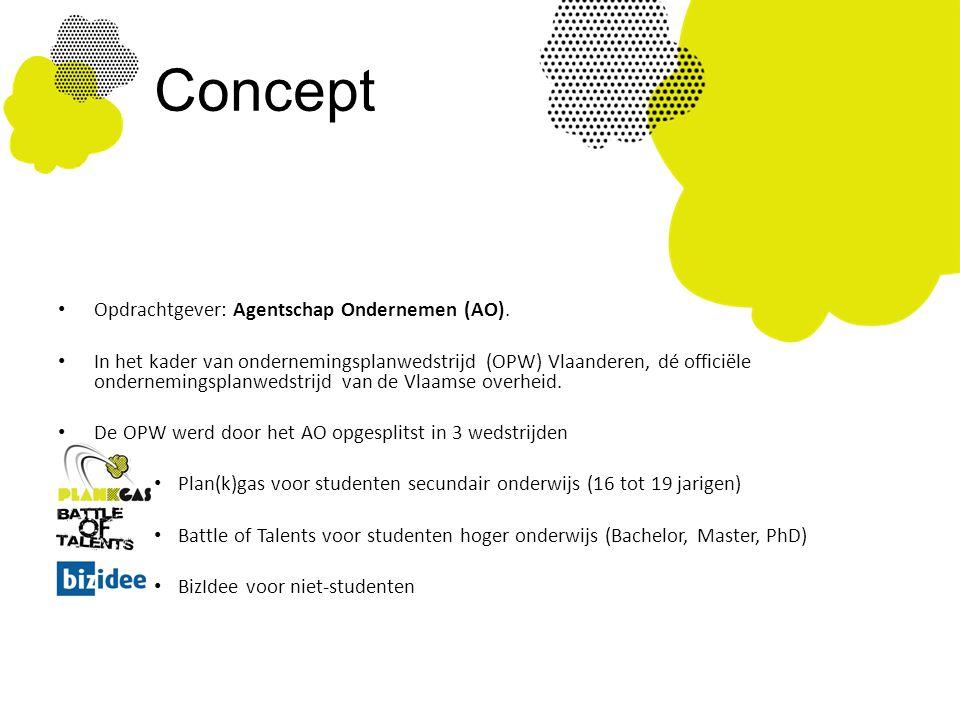 Concept Opdrachtgever: Agentschap Ondernemen (AO).
