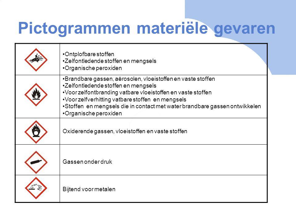 Voorbeeld indeling ontvlambare vaste stoffen Criteria voor indeling van stoffen en mengsels in categorieën per gevarenklasse in bijlage I