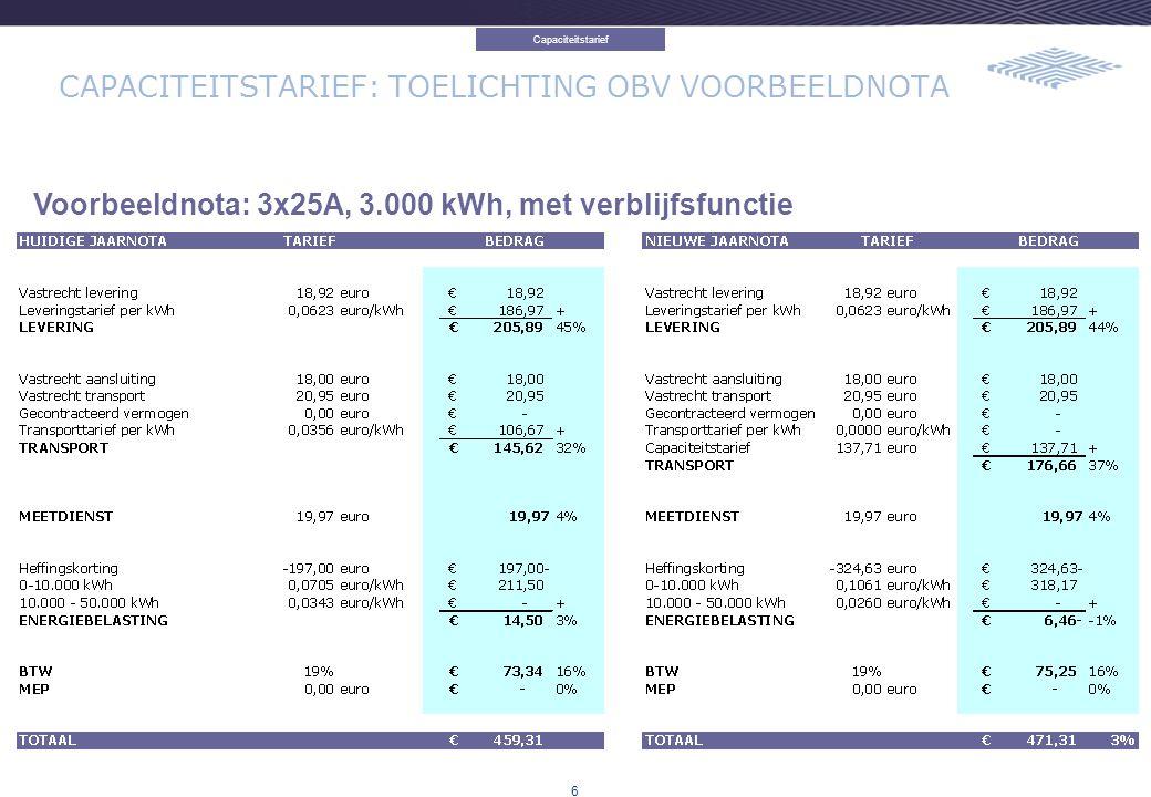 6 CAPACITEITSTARIEF: TOELICHTING OBV VOORBEELDNOTA Voorbeeldnota: 3x25A, 3.000 kWh, met verblijfsfunctie Capaciteitstarief