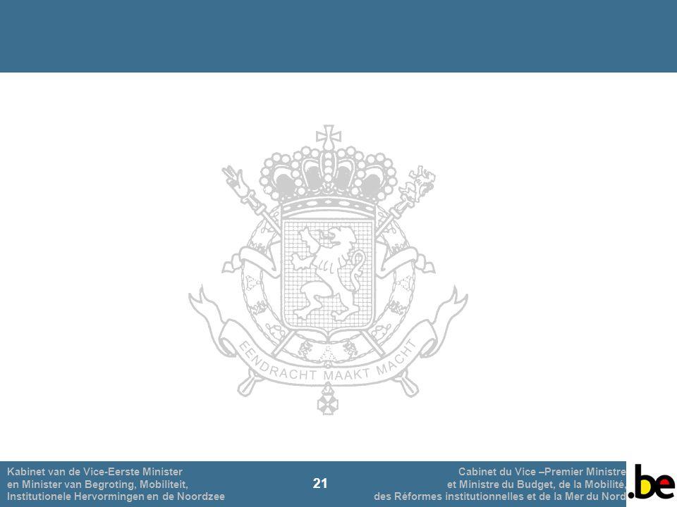 21 Kabinet van de Vice-Eerste Minister Cabinet du Vice –Premier Ministre en Minister van Begroting, Mobiliteit, et Ministre du Budget, de la Mobilité, Institutionele Hervormingen en de Noordzee des Réformes institutionnelles et de la Mer du Nord 21