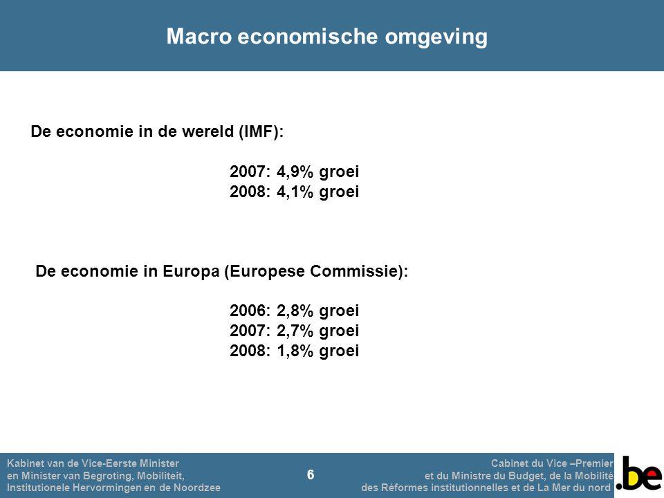6 Kabinet van de Vice-Eerste Minister Cabinet du Vice –Premier en Minister van Begroting, Mobiliteit, et du Ministre du Budget, de la Mobilité Institutionele Hervormingen en de Noordzee des Réformes institutionnelles et de La Mer du nord Macro economische omgeving 6 De economie in de wereld (IMF): 2007: 4,9% groei 2008: 4,1% groei De economie in Europa (Europese Commissie): 2006: 2,8% groei 2007: 2,7% groei 2008: 1,8% groei