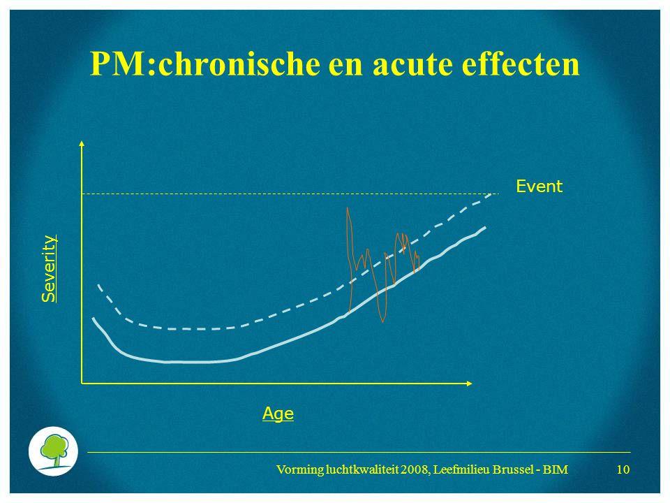 Vorming luchtkwaliteit 2008, Leefmilieu Brussel - BIM 10 Age Severity Event PM:chronische en acute effecten