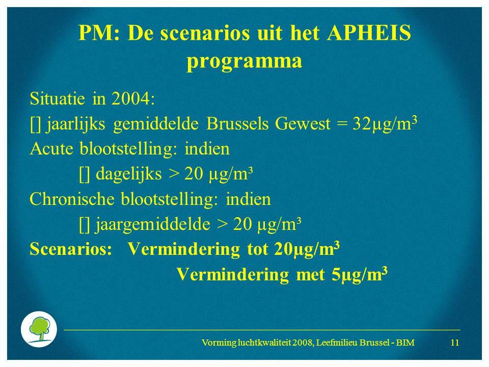 Vorming luchtkwaliteit 2008, Leefmilieu Brussel - BIM 11 PM: De scenarios uit het APHEIS programma Situatie in 2004: [] jaarlijks gemiddelde Brussels
