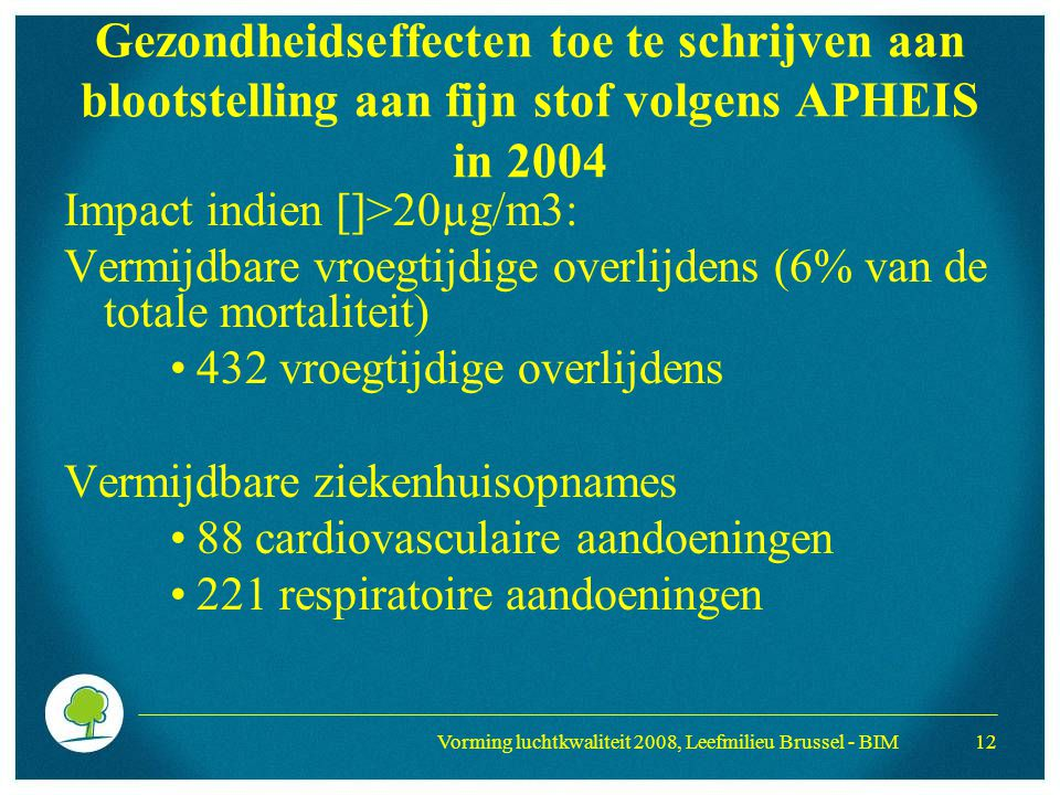 Vorming luchtkwaliteit 2008, Leefmilieu Brussel - BIM 12 Gezondheidseffecten toe te schrijven aan blootstelling aan fijn stof volgens APHEIS in 2004 I