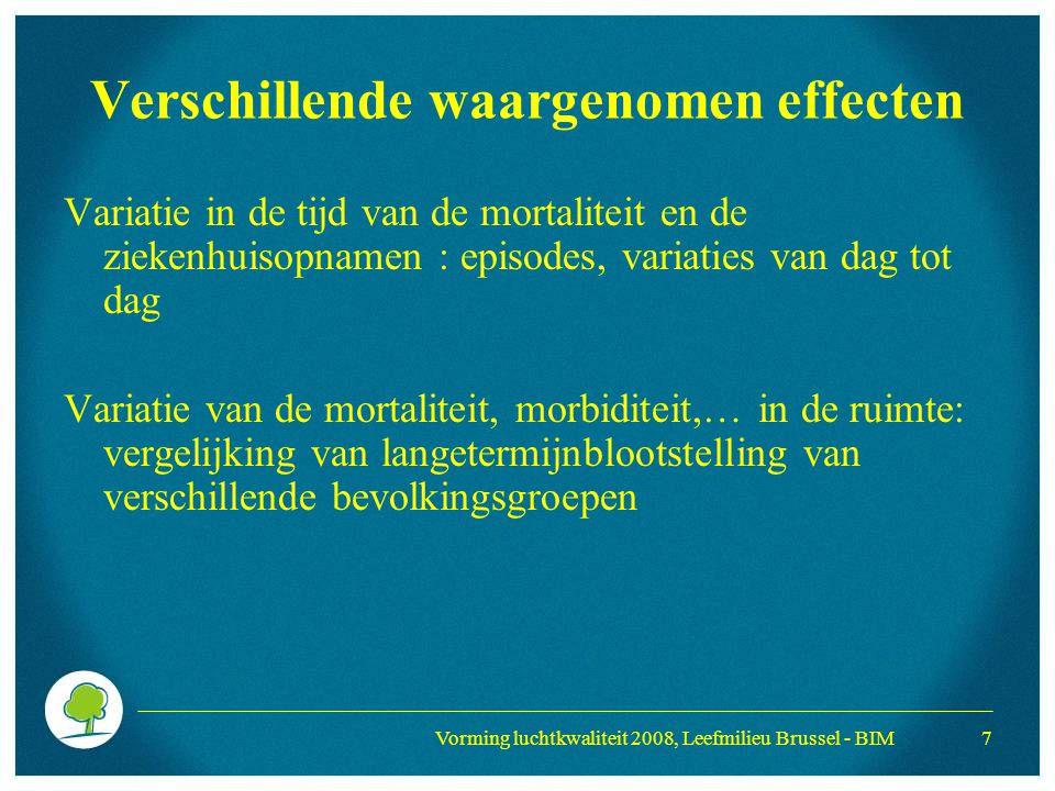 Vorming luchtkwaliteit 2008, Leefmilieu Brussel - BIM 7 Verschillende waargenomen effecten Variatie in de tijd van de mortaliteit en de ziekenhuisopna
