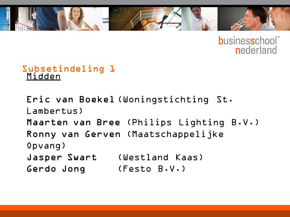 Subsetindeling 1 Midden Eric van Boekel(Woningstichting St. Lambertus) Maarten van Bree(Philips Lighting B.V.) Ronny van Gerven(Maatschappelijke Opvan