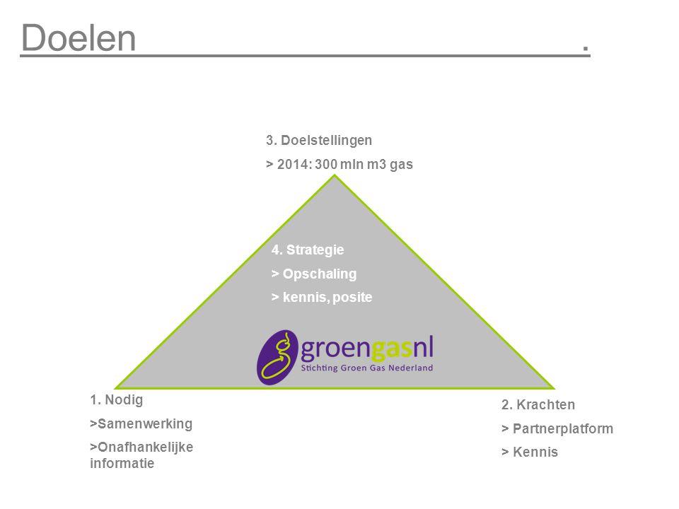 Doelen. 3. Doelstellingen > 2014: 300 mln m3 gas Omgeving: > 2.