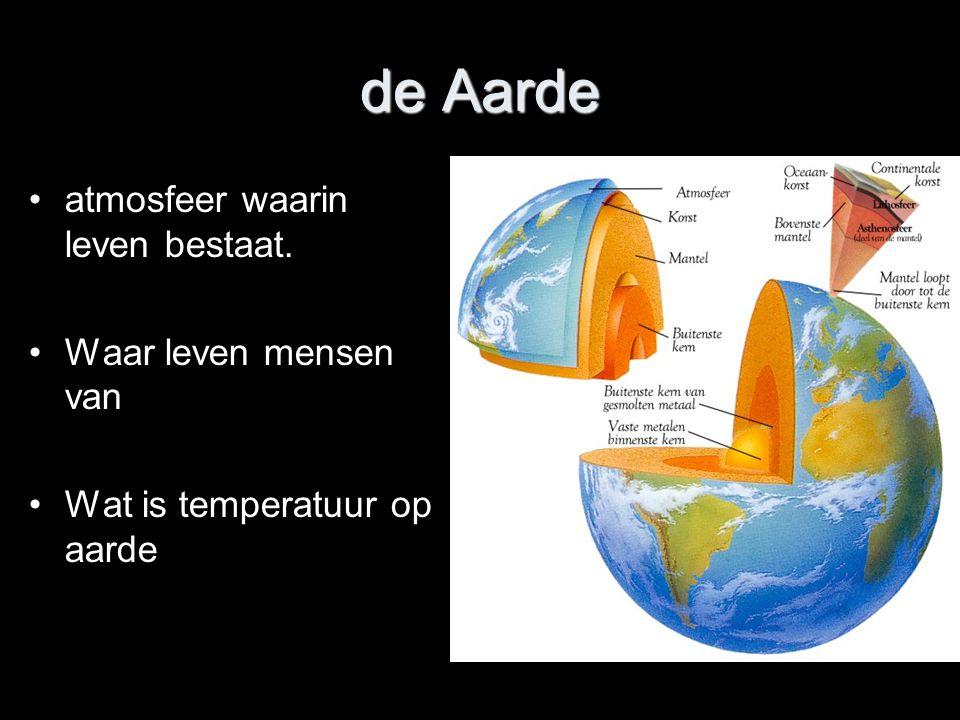 de Aarde atmosfeer waarin leven bestaat. Waar leven mensen van Wat is temperatuur op aarde