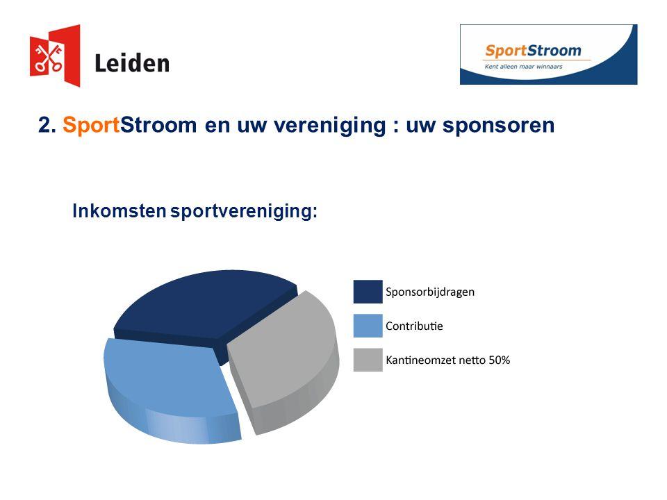 2. SportStroom en uw vereniging : uw sponsoren Inkomsten sportvereniging: