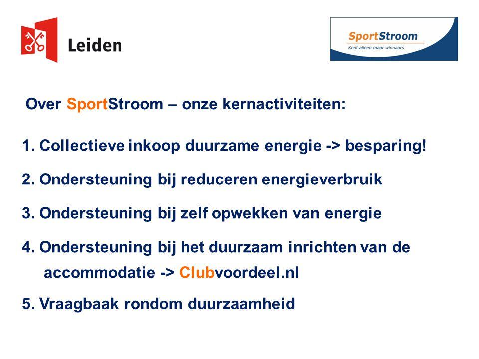 Over SportStroom – onze kernactiviteiten: 1. Collectieve inkoop duurzame energie -> besparing.