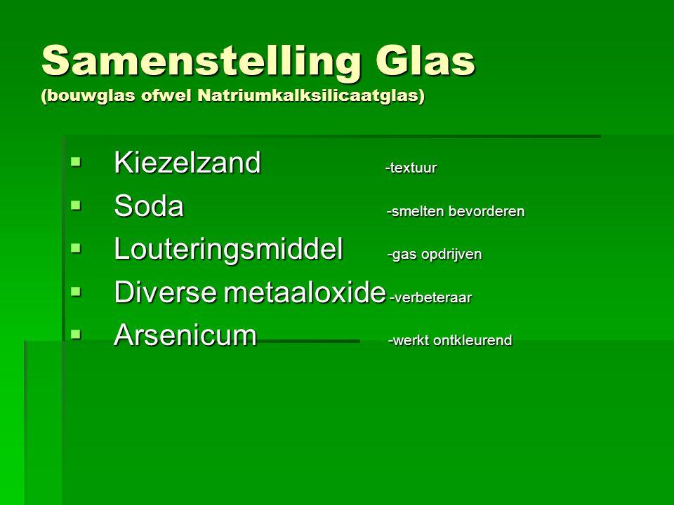 Eigenschappen glas -doorzichtig-lichtdoorlatend -vormvast bij varierende temperatuur -bewerkbaarheid-milieuvriendelijk-weersbestendig -voldoende krasvast -hoge buigbreeksterkte