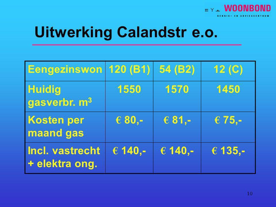 10 Uitwerking Calandstr e.o. Eengezinswon120 (B1)54 (B2)12 (C) Huidig gasverbr. m 3 155015701450 Kosten per maand gas € 80,- € 81,- € 75,- Incl. vastr