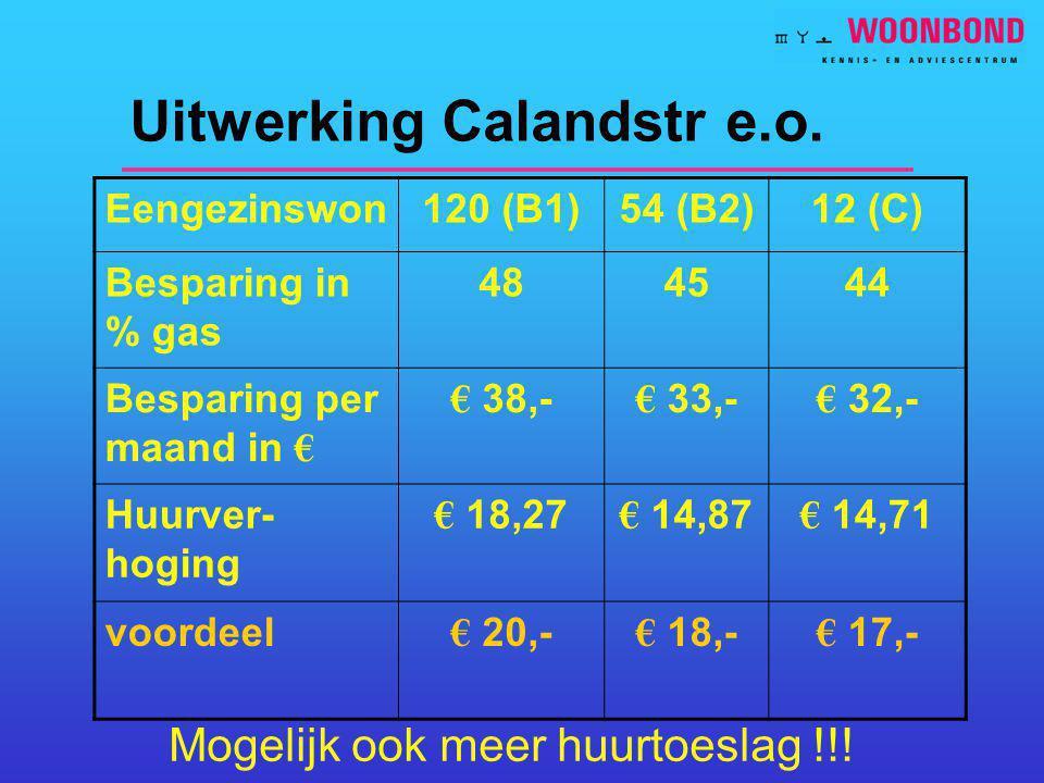 Uitwerking Calandstr e.o. Eengezinswon120 (B1)54 (B2)12 (C) Besparing in % gas 484544 Besparing per maand in € € 38,- € 33,- € 32,- Huurver- hoging €