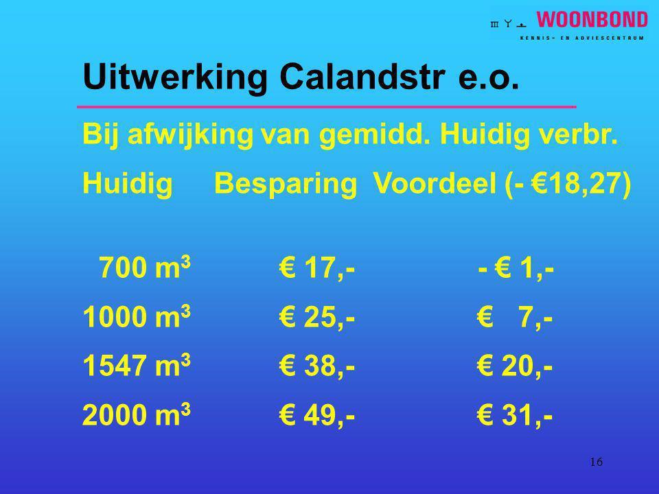 16 Uitwerking Calandstr e.o. Bij afwijking van gemidd. Huidig verbr. Huidig Besparing Voordeel (- €18,27) 700 m 3 € 17,-- € 1,- 1000 m 3 € 25,-€ 7,- 1