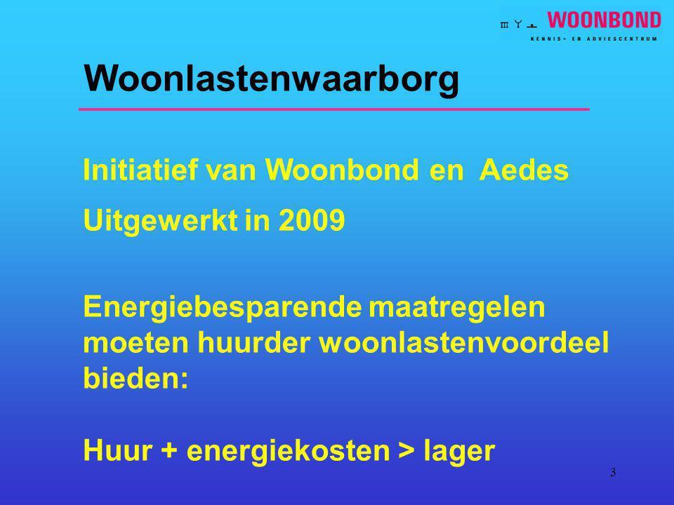 3 Woonlastenwaarborg Initiatief van Woonbond en Aedes Uitgewerkt in 2009 Energiebesparende maatregelen moeten huurder woonlastenvoordeel bieden: Huur