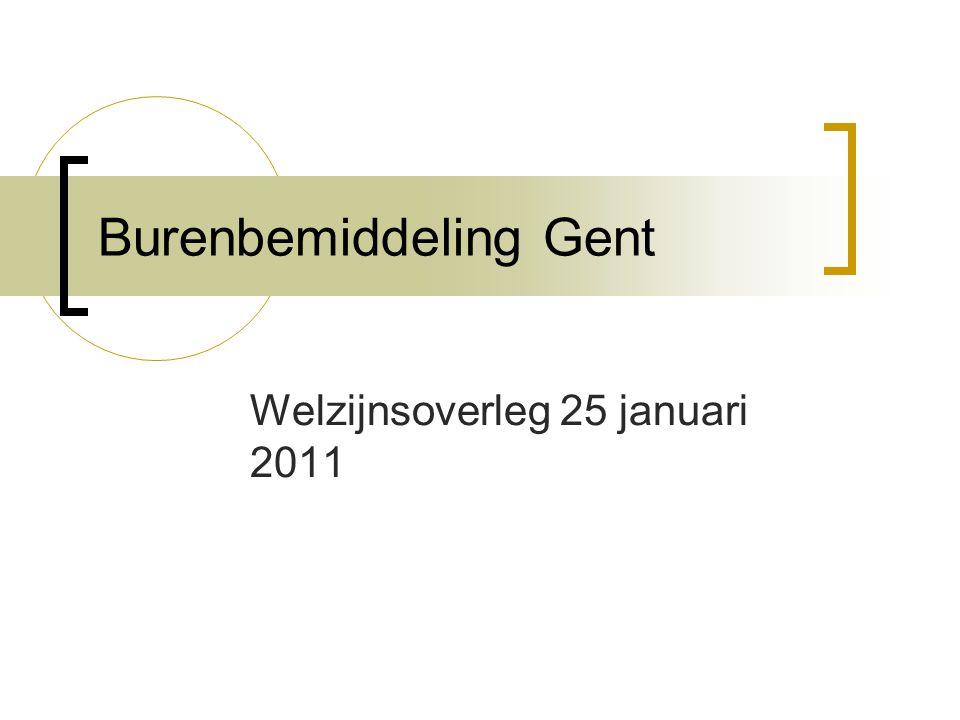 Burenbemiddeling Gent Welzijnsoverleg 25 januari 2011