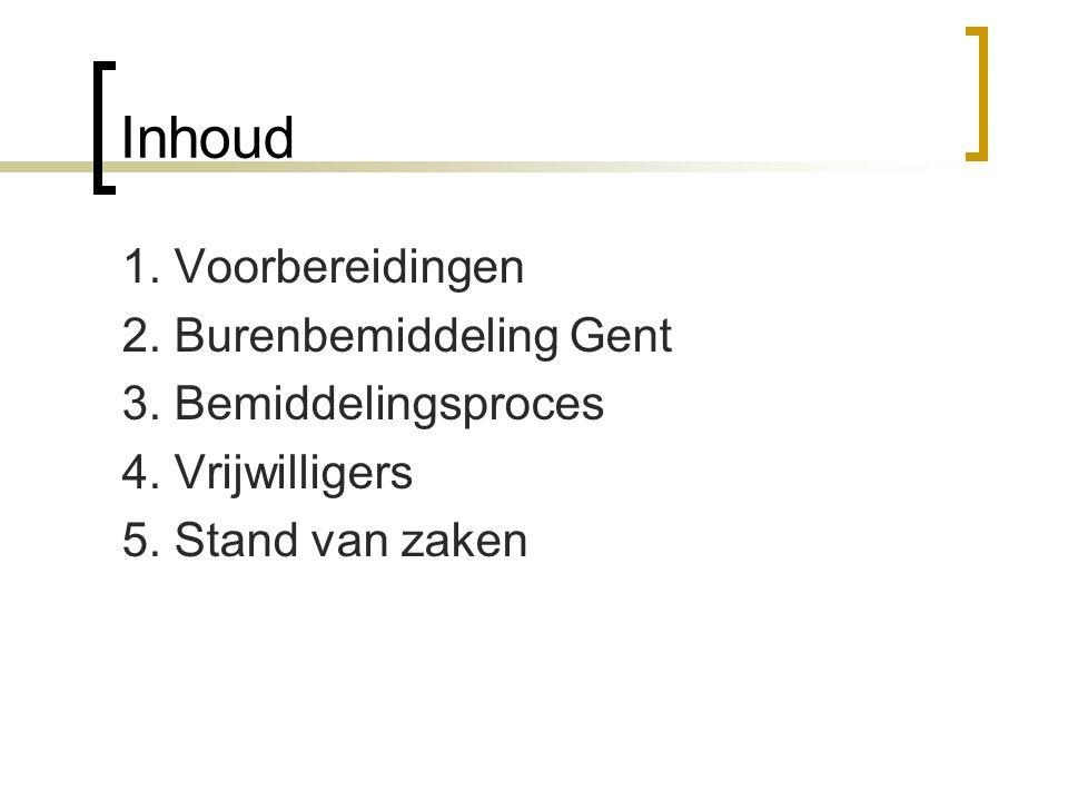 Inhoud 1. Voorbereidingen 2. Burenbemiddeling Gent 3.