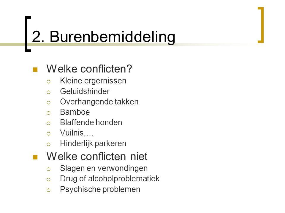 2. Burenbemiddeling Welke conflicten.