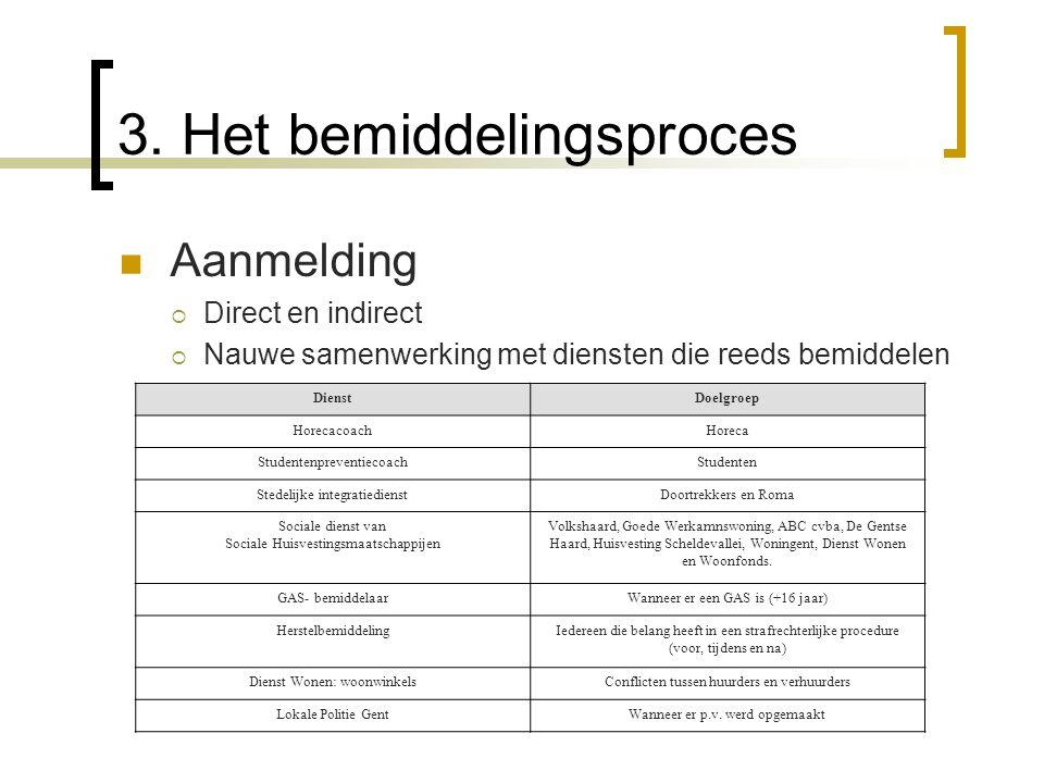 3. Het bemiddelingsproces Aanmelding  Direct en indirect  Nauwe samenwerking met diensten die reeds bemiddelen DienstDoelgroep HorecacoachHoreca Stu