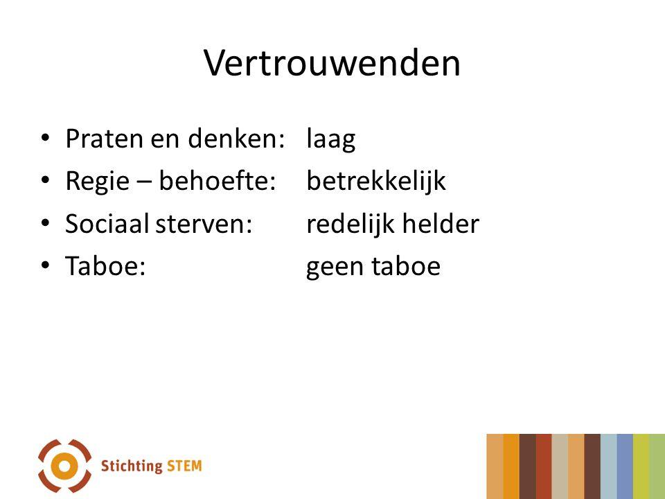 Voor vragen - opmerkingen Bert Buizert Telefoon 06-51924150 Mail bert.buizert@stichtingstem.infobert.buizert@stichtingstem.info Website: www.doodgewoonbespreekbaar.nlwww.doodgewoonbespreekbaar.nl Website: www.stichtingstem.infowww.stichtingstem.info