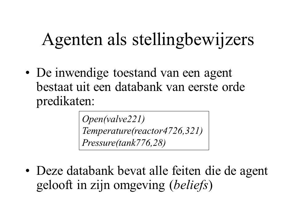 Agenten als stellingbewijzers De inwendige toestand van een agent bestaat uit een databank van eerste orde predikaten: Deze databank bevat alle feiten die de agent gelooft in zijn omgeving (beliefs) Open(valve221) Temperature(reactor4726,321) Pressure(tank776,28)