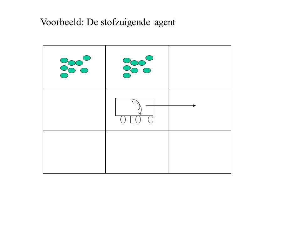 Voorbeeld: De stofzuigende agent