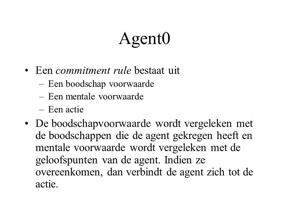 Agent0 Een commitment rule bestaat uit –Een boodschap voorwaarde –Een mentale voorwaarde –Een actie De boodschapvoorwaarde wordt vergeleken met de boodschappen die de agent gekregen heeft en mentale voorwaarde wordt vergeleken met de geloofspunten van de agent.