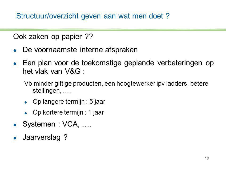 10 Ook zaken op papier ?? l De voornaamste interne afspraken l Een plan voor de toekomstige geplande verbeteringen op het vlak van V&G : Vb minder gif