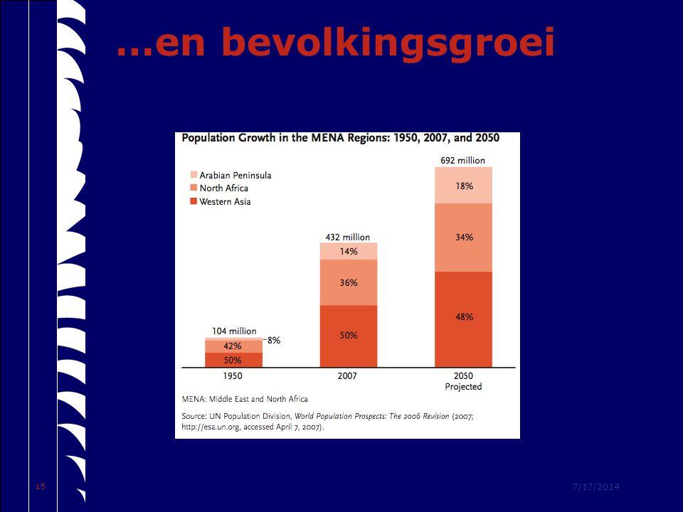 7/17/2014 15 …en bevolkingsgroei