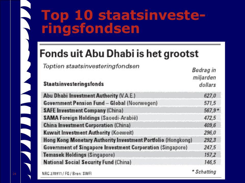 7/17/2014 26 Top 10 staatsinveste- ringsfondsen