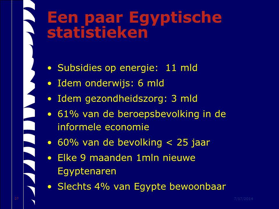 7/17/2014 27 Een paar Egyptische statistieken Subsidies op energie: 11 mld Idem onderwijs: 6 mld Idem gezondheidszorg: 3 mld 61% van de beroepsbevolking in de informele economie 60% van de bevolking < 25 jaar Elke 9 maanden 1mln nieuwe Egyptenaren Slechts 4% van Egypte bewoonbaar
