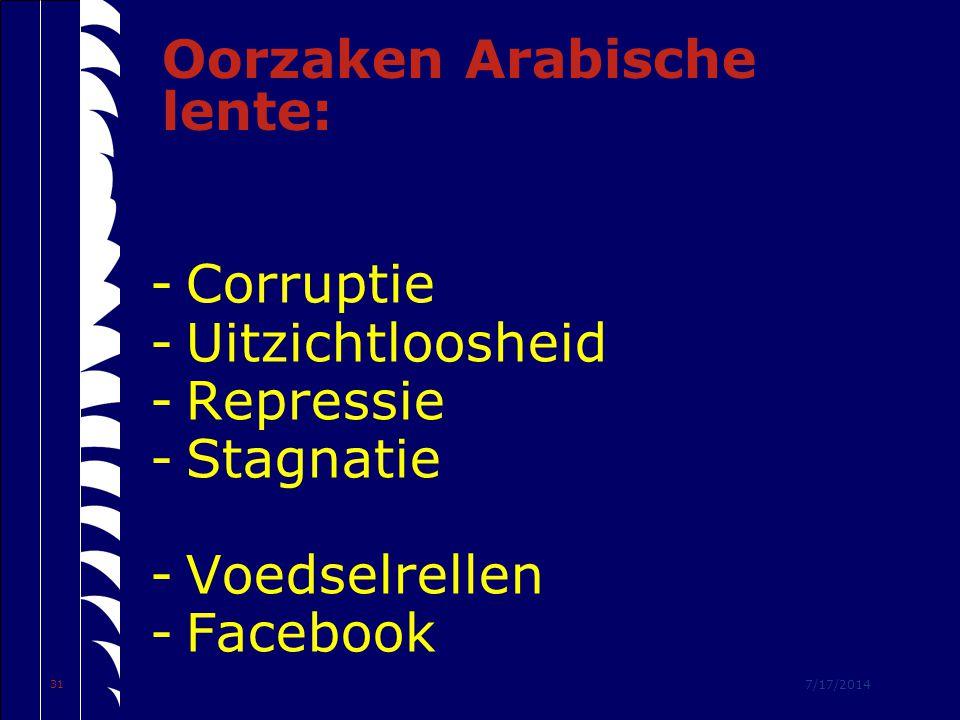 7/17/2014 31 Oorzaken Arabische lente: -Corruptie -Uitzichtloosheid -Repressie -Stagnatie -Voedselrellen -Facebook