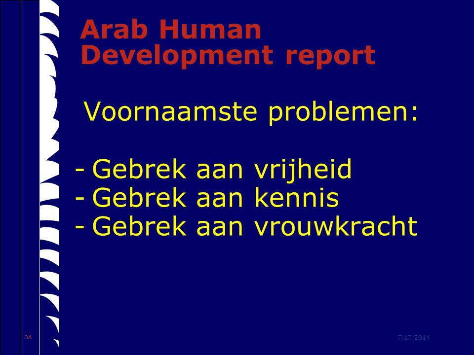 7/17/2014 34 Arab Human Development report Voornaamste problemen: -Gebrek aan vrijheid -Gebrek aan kennis -Gebrek aan vrouwkracht