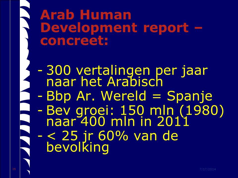 7/17/2014 35 Arab Human Development report – concreet: -300 vertalingen per jaar naar het Arabisch -Bbp Ar.