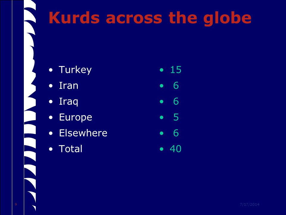 7/17/2014 9 Kurds across the globe Turkey Iran Iraq Europe Elsewhere Total 15 6 5 6 40