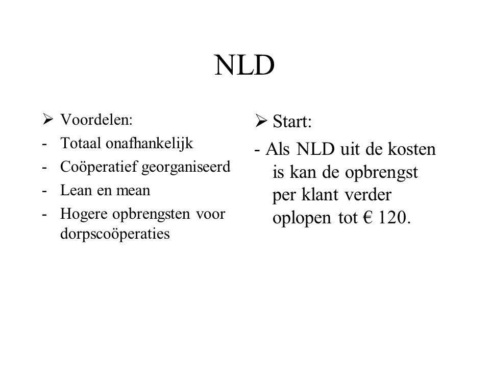 NLD  Voordelen: -Totaal onafhankelijk -Coöperatief georganiseerd -Lean en mean -Hogere opbrengsten voor dorpscoöperaties  Start: - Als NLD uit de kosten is kan de opbrengst per klant verder oplopen tot € 120.